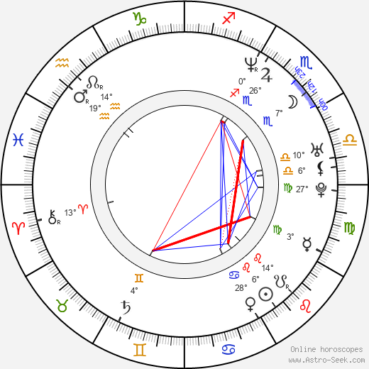 Tom Green birth chart, biography, wikipedia 2018, 2019