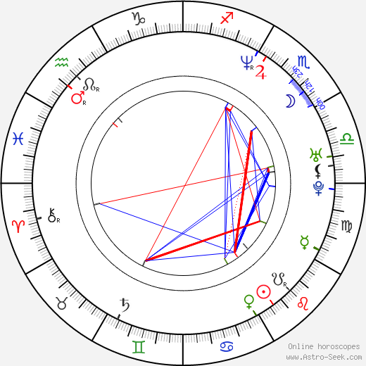 Tom Green astro natal birth chart, Tom Green horoscope, astrology