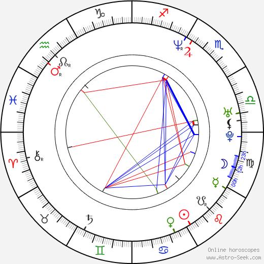 Tracy Murray astro natal birth chart, Tracy Murray horoscope, astrology