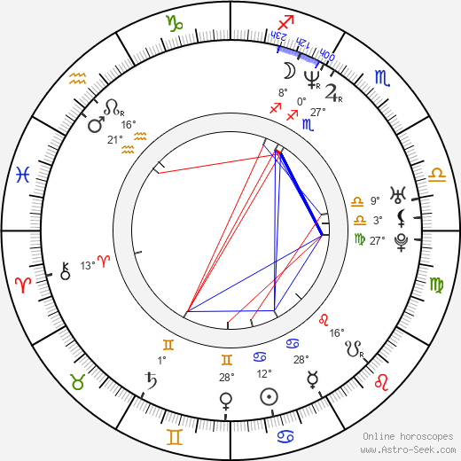 Travis Payne birth chart, biography, wikipedia 2019, 2020