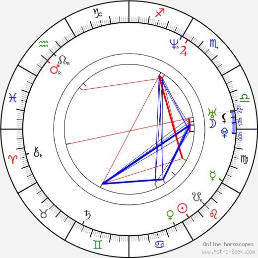 Tristine Skyler tema natale, oroscopo, Tristine Skyler oroscopi gratuiti, astrologia