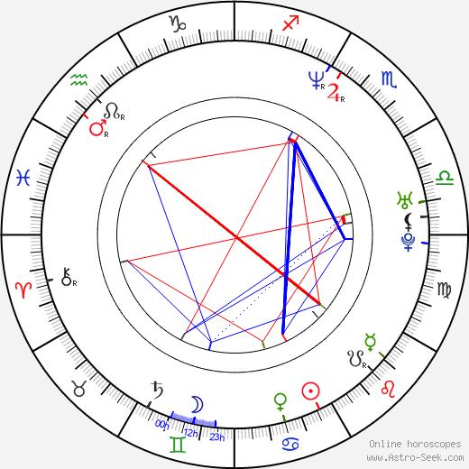 Vitali Klitschko astro natal birth chart, Vitali Klitschko horoscope, astrology