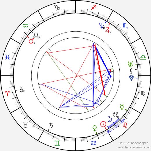 Zanjoe Marudo birth chart, Zanjoe Marudo astro natal horoscope, astrology