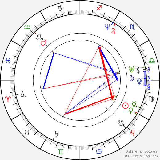 Aaron Douglas birth chart, Aaron Douglas astro natal horoscope, astrology