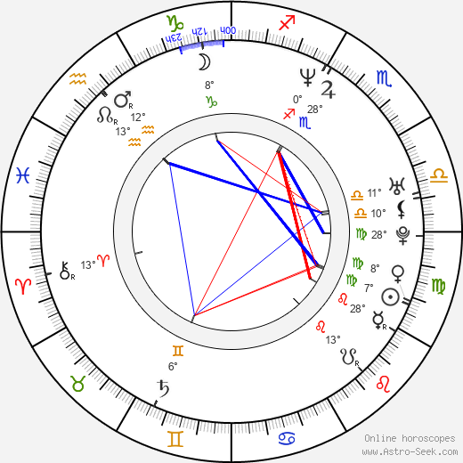 Alicia Villarreal birth chart, biography, wikipedia 2020, 2021