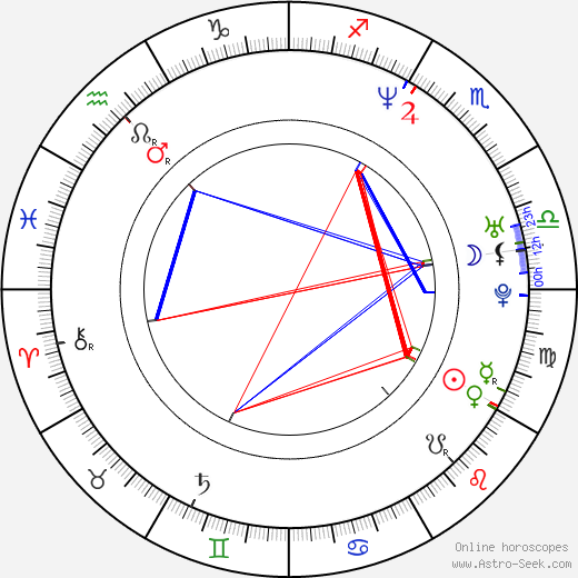 Amy Spanger astro natal birth chart, Amy Spanger horoscope, astrology