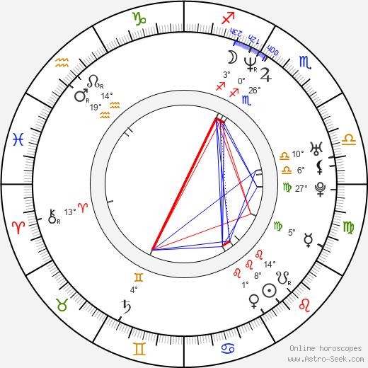 Brennan Swain birth chart, biography, wikipedia 2020, 2021