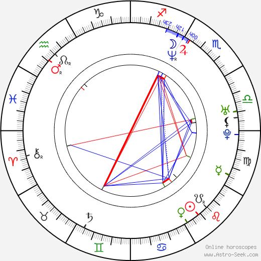 Brennan Swain birth chart, Brennan Swain astro natal horoscope, astrology