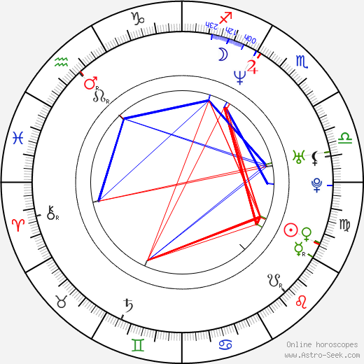Карла Гуджино Carla Gugino день рождения гороскоп, Carla Gugino Натальная карта онлайн