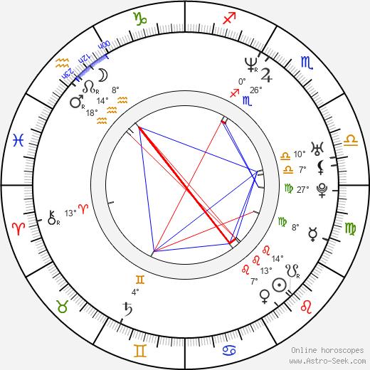 Conor McPherson birth chart, biography, wikipedia 2019, 2020