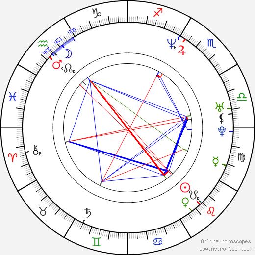 Conor McPherson astro natal birth chart, Conor McPherson horoscope, astrology