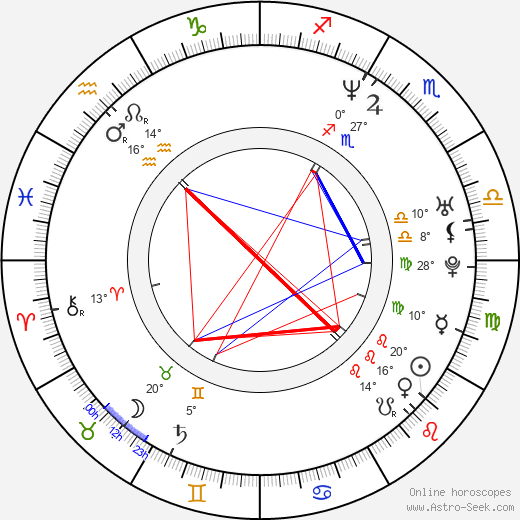 David Monahan birth chart, biography, wikipedia 2019, 2020