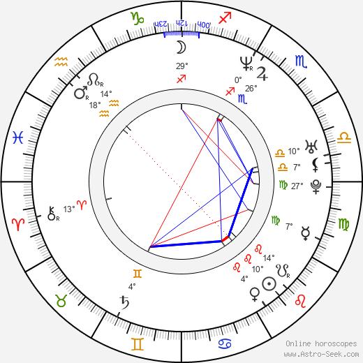 Deidre 'Spinderella' Roper birth chart, biography, wikipedia 2020, 2021