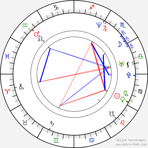 Gaynor Faye astro natal birth chart, Gaynor Faye horoscope, astrology