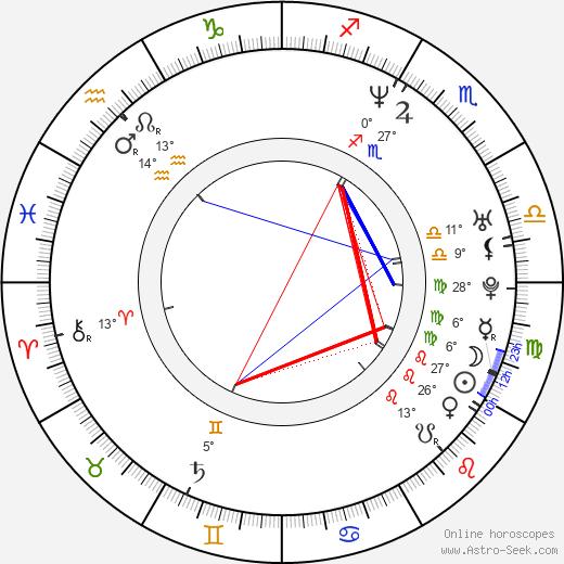 Greg Cromer birth chart, biography, wikipedia 2019, 2020