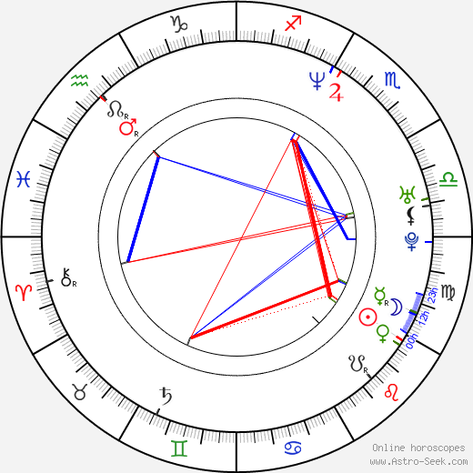 Greg Cromer astro natal birth chart, Greg Cromer horoscope, astrology