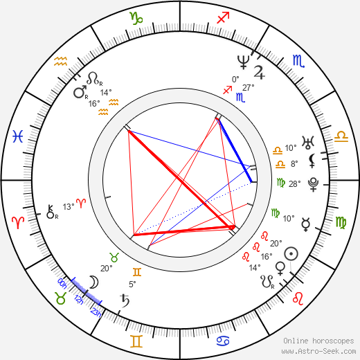 Heike Makatsch birth chart, biography, wikipedia 2016, 2017