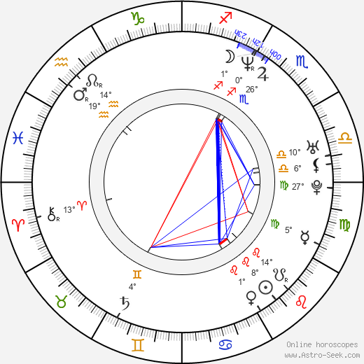 Idil Üner birth chart, biography, wikipedia 2019, 2020