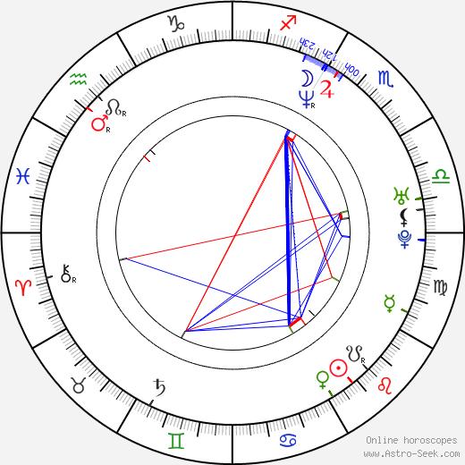 Idil Üner astro natal birth chart, Idil Üner horoscope, astrology