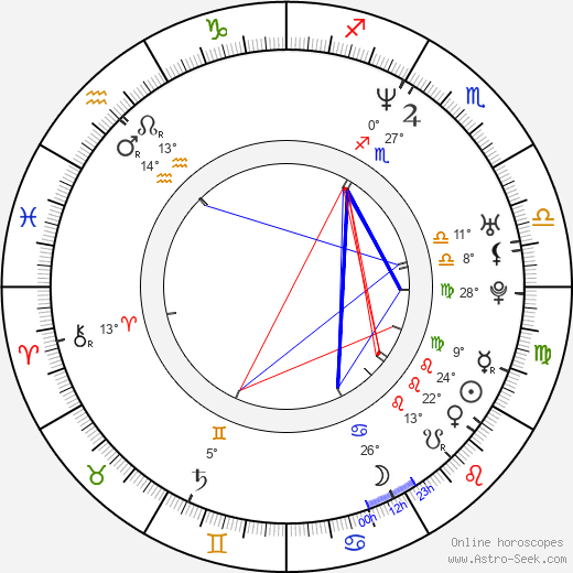 Jacob Vargas birth chart, biography, wikipedia 2019, 2020