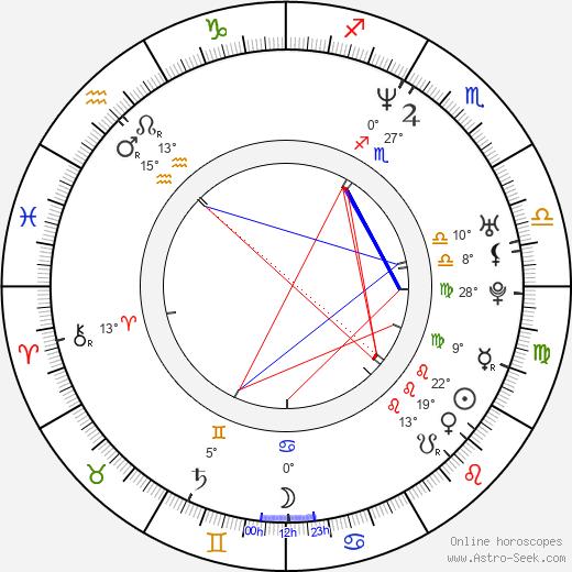 John Friedmann birth chart, biography, wikipedia 2018, 2019