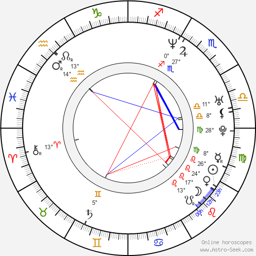 Jonathan Ke Quan birth chart, biography, wikipedia 2020, 2021