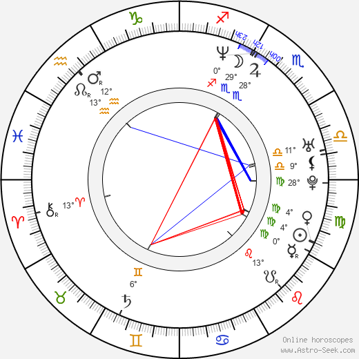 Jorge Reyes birth chart, biography, wikipedia 2019, 2020