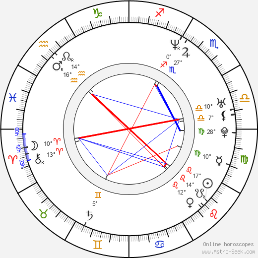 Justin Theroux birth chart, biography, wikipedia 2019, 2020