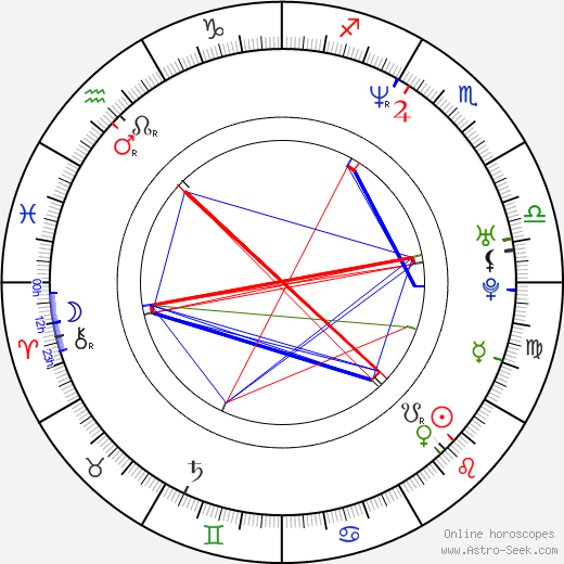 Justin Theroux astro natal birth chart, Justin Theroux horoscope, astrology