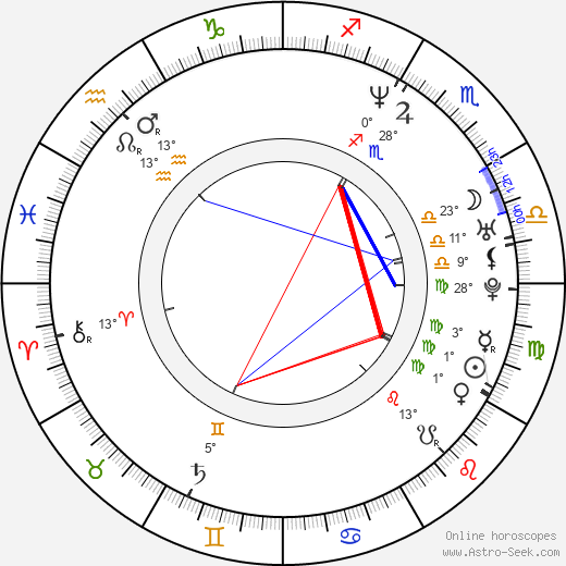 Kathy Tong birth chart, biography, wikipedia 2019, 2020