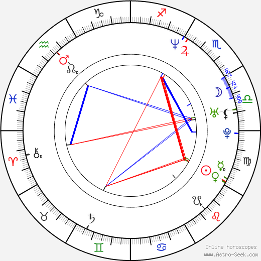 Kathy Tong birth chart, Kathy Tong astro natal horoscope, astrology