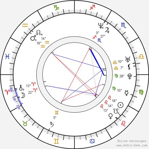 Kimberley Kates birth chart, biography, wikipedia 2019, 2020