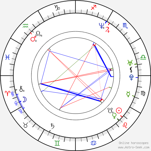 Lara Grice birth chart, Lara Grice astro natal horoscope, astrology