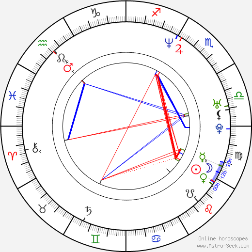 Liam Howlett astro natal birth chart, Liam Howlett horoscope, astrology
