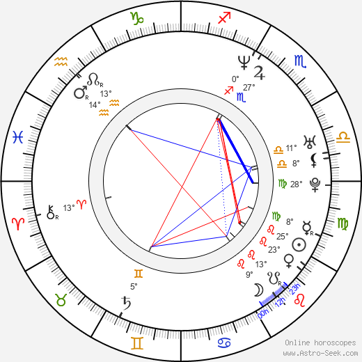 Lucie Tomková birth chart, biography, wikipedia 2018, 2019