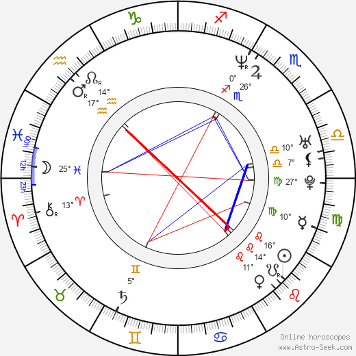 Mark Povinelli birth chart, biography, wikipedia 2019, 2020