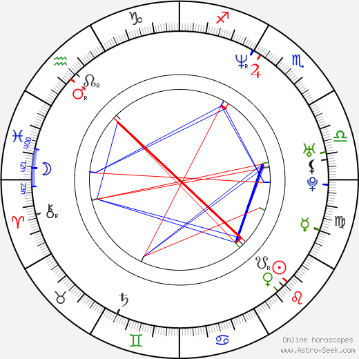 Mark Povinelli astro natal birth chart, Mark Povinelli horoscope, astrology
