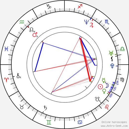 Masato Hagiwara birth chart, Masato Hagiwara astro natal horoscope, astrology