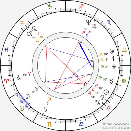 Michael Ian Black birth chart, biography, wikipedia 2018, 2019
