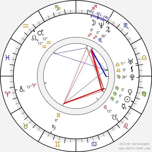 Oliver Berben birth chart, biography, wikipedia 2018, 2019