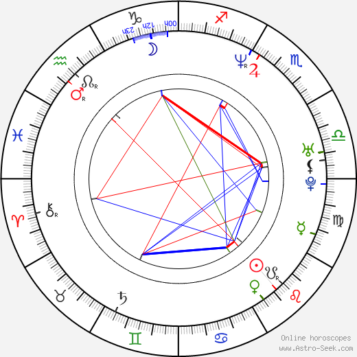 Razi Mohebi astro natal birth chart, Razi Mohebi horoscope, astrology