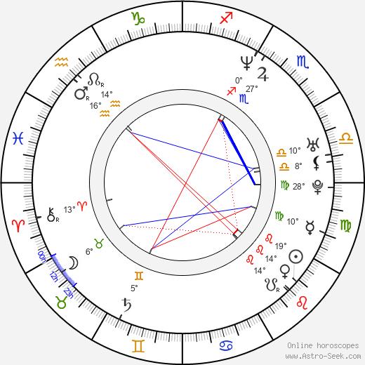 Rebecca Gayheart birth chart, biography, wikipedia 2018, 2019