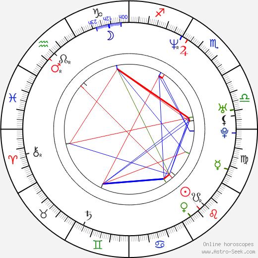 Rei Dan tema natale, oroscopo, Rei Dan oroscopi gratuiti, astrologia