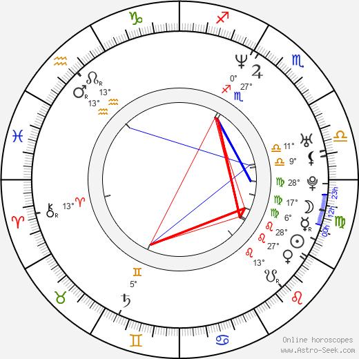 Rick Yune birth chart, biography, wikipedia 2019, 2020