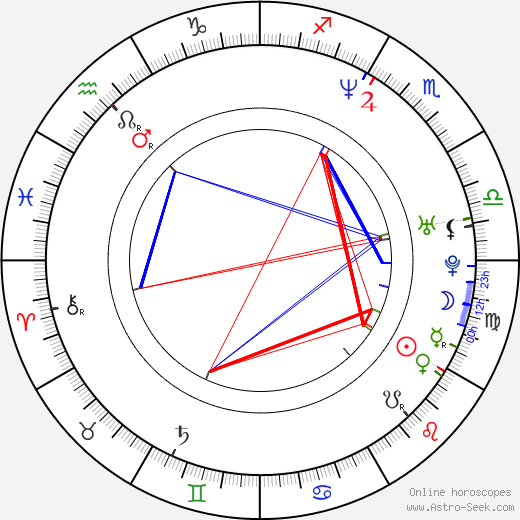Рик Юн Rick Yune день рождения гороскоп, Rick Yune Натальная карта онлайн