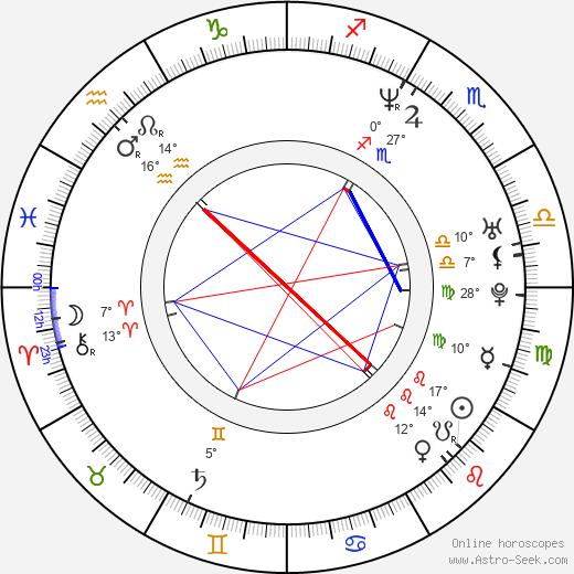 Roy Keane birth chart, biography, wikipedia 2019, 2020