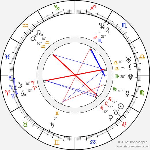 Sean C. Cunningham birth chart, biography, wikipedia 2020, 2021