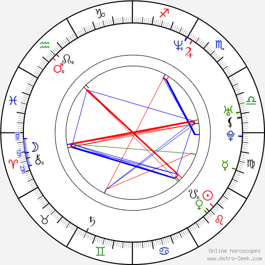 Sean C. Cunningham birth chart, Sean C. Cunningham astro natal horoscope, astrology