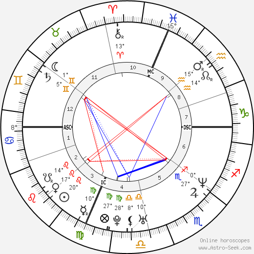 Sean Hill birth chart, biography, wikipedia 2017, 2018