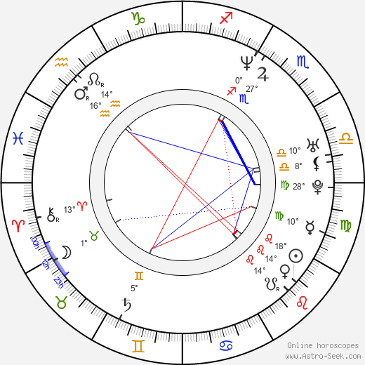 Seung-soo Ryu birth chart, biography, wikipedia 2019, 2020